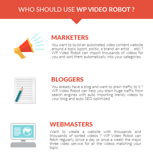 WordPress Video Robot - The Ultimate Video Importer - 16